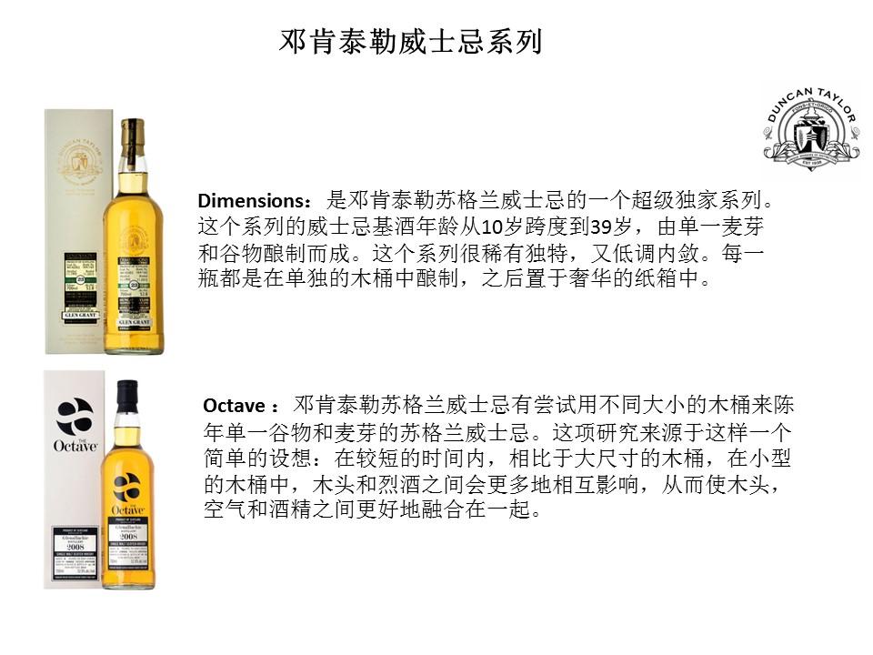Dimensions:是邓肯泰勒苏格兰威士忌的一个超级独家系列。这个系列的威士忌基酒年龄从10岁跨度到39岁,由单一麦芽和谷物酿制而成。这个系列很稀有独特,又低调内敛。每一瓶都是在单独的木桶中酿制,之后置于奢华的纸箱中。Octave :邓肯泰勒苏格兰威士忌有尝试用不同大小的木桶来陈年单一谷物和麦芽的苏格兰威士忌。这项研究来源于这样一个简单的设想:在较短的时间内,相比于大尺寸的木桶,在小型的木桶中,木头和烈酒之间会更多地相互影响,从而使木头,空气和酒精之间更好地融合在一起。