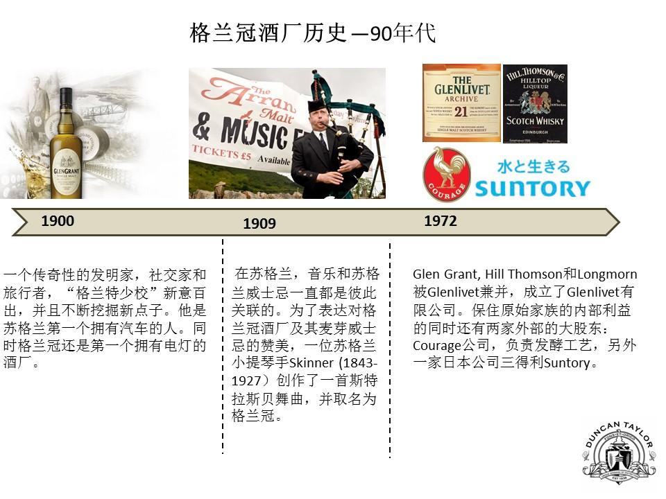 格兰冠酒厂历史 —90年代