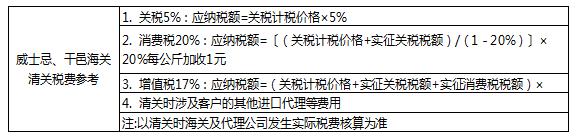 上海自贸区红酒交易中心关于调整威士忌、干邑白兰地的关税的通知